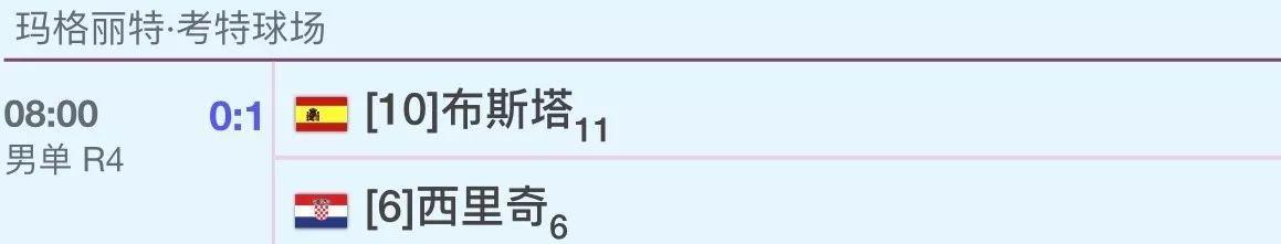 【有奖竞猜】克耶高斯携手迪米上演90后版'费纳决'?