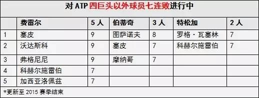 """惨无人道!史上最全""""十连败俱乐部""""盘点"""