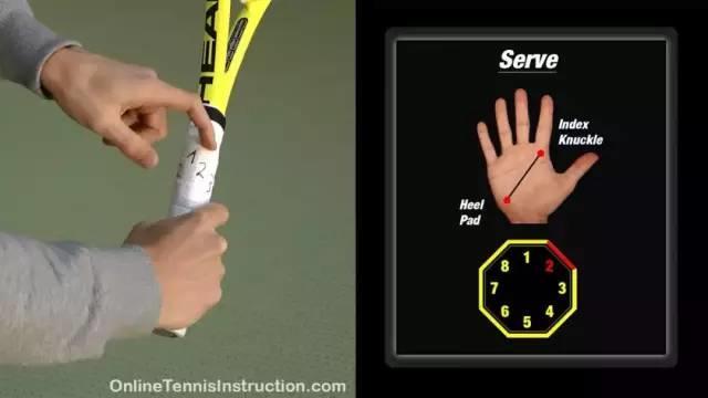 发球初学者一定要看,为什么发球最好用大陆式握拍?