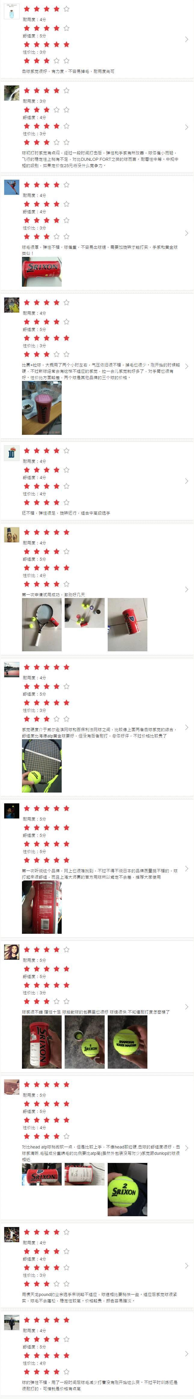 【第6期】Srixon 网球 评测报告