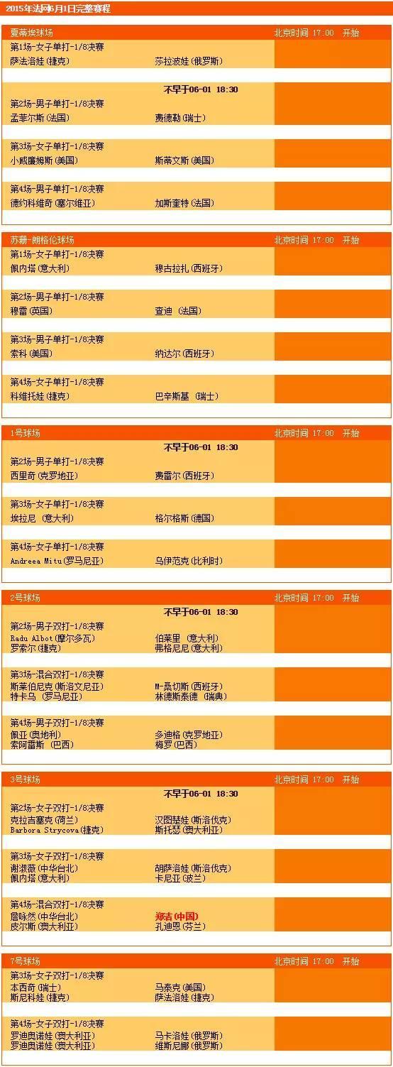 【6月1日】2015年法网第九天完整赛程