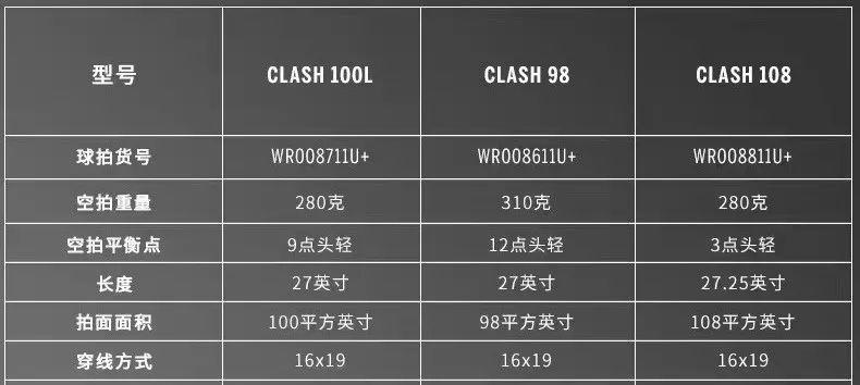 Clash 98与Clash 100 Tour的直接对比,大人才做选择题,我还小我全都要!