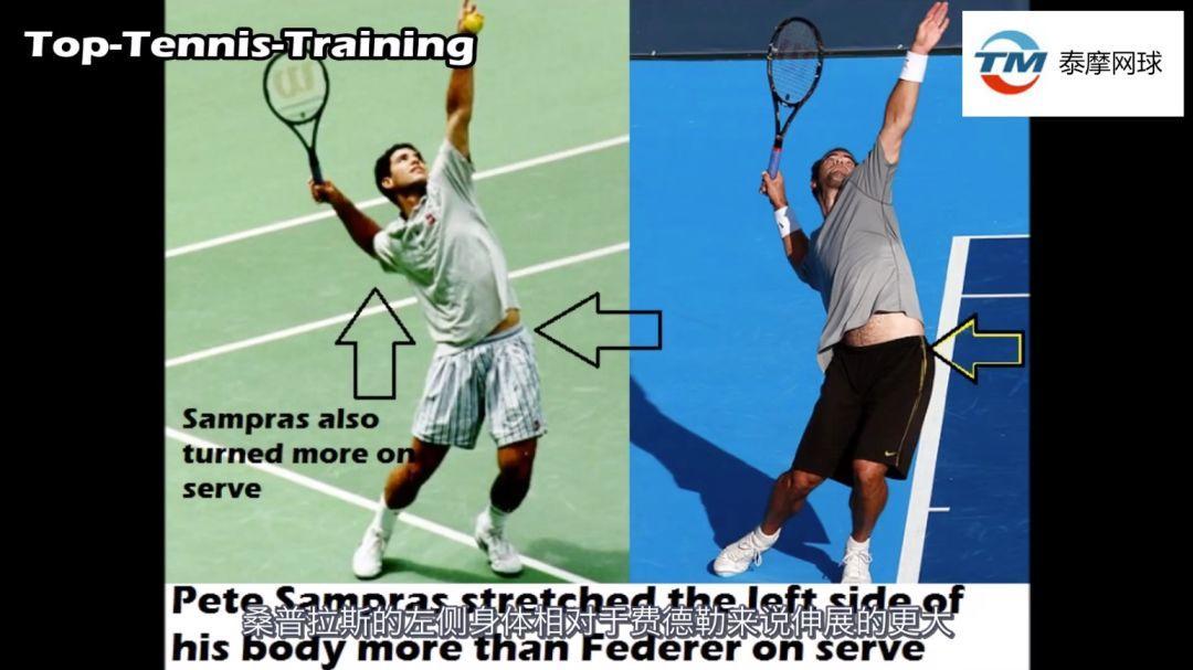桑普拉斯和费德勒发球对比,两代网球天王你pick谁?
