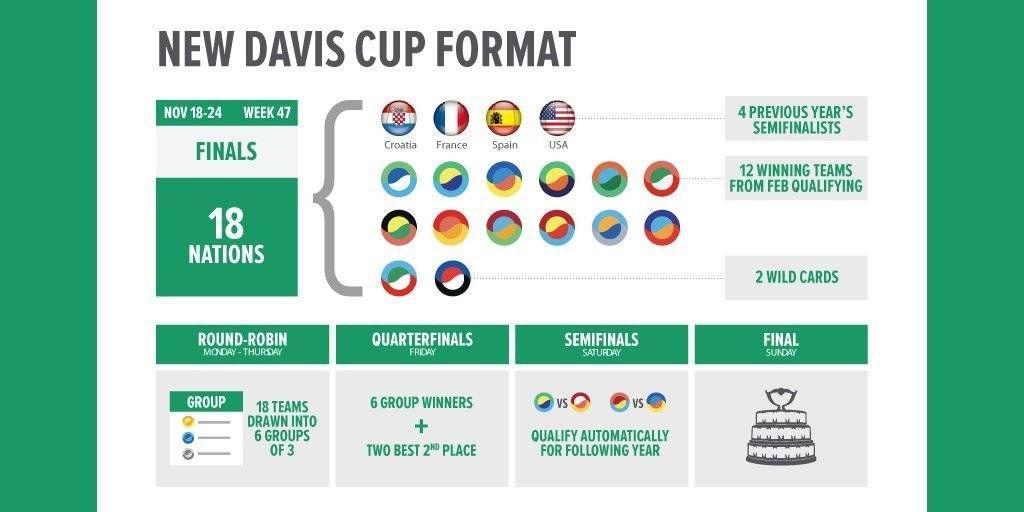 网球世界杯真的来了!