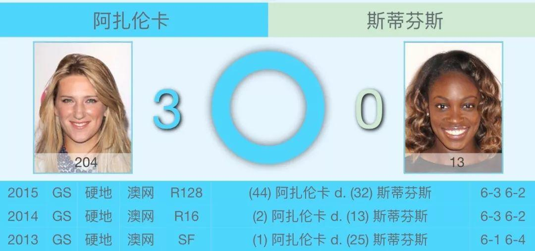 张帅、王蔷晋级32强  今日竞猜强势回归