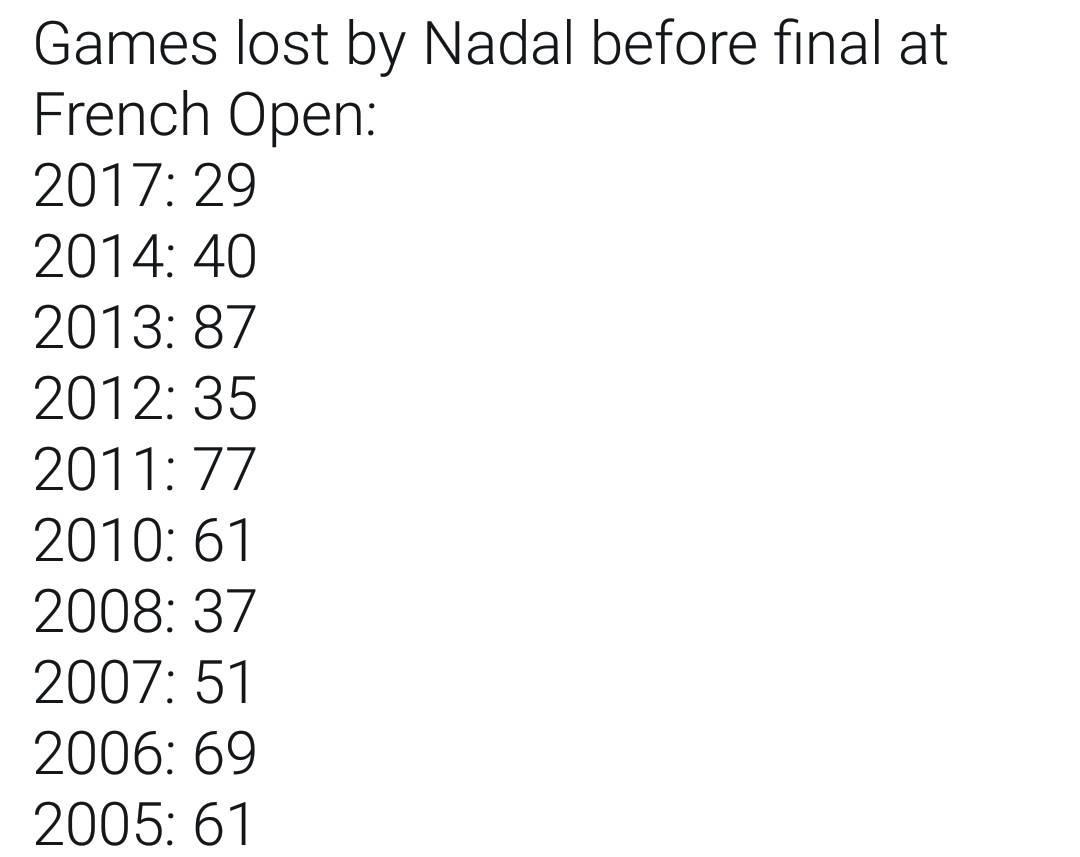 四蛋遇豆子,男单决赛的一个不败纪录必然会被终结。