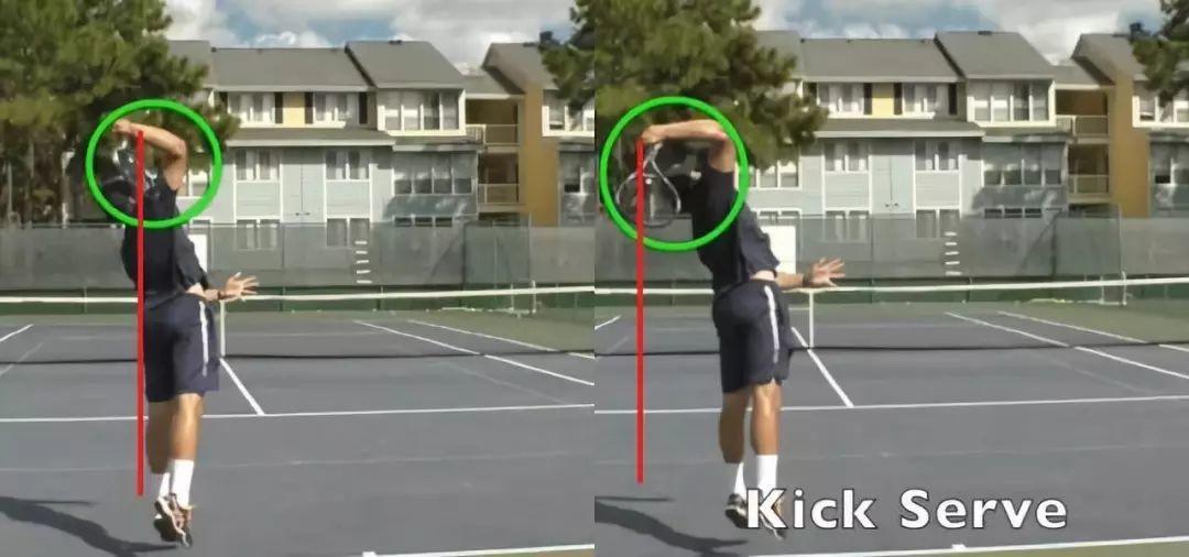 网球侧上旋发球第一弹,看了还不懂,费德勒也拯救不了你!