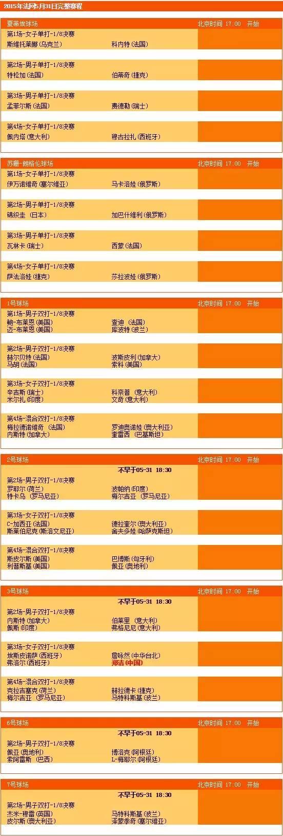 【5月31日】2015年法网第八天完整赛程