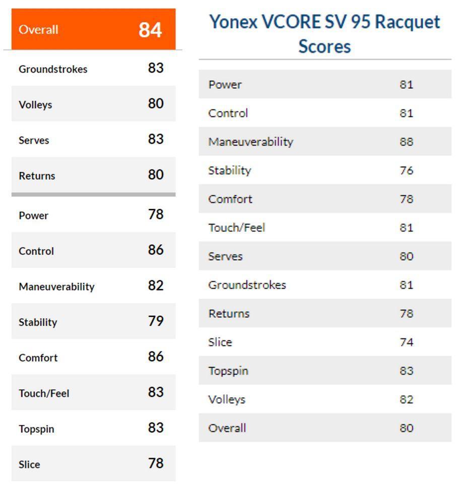 高颜值配上沙波硬实力,Yonex的这抹骚红,我心动了……