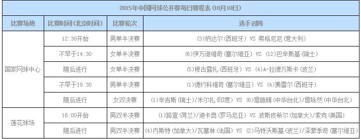 2015年中网10月10日赛程&手机直播