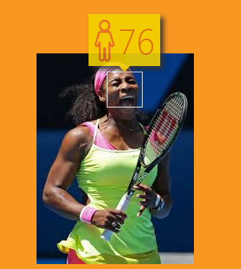 那些网球明星的真实年龄被揭穿了