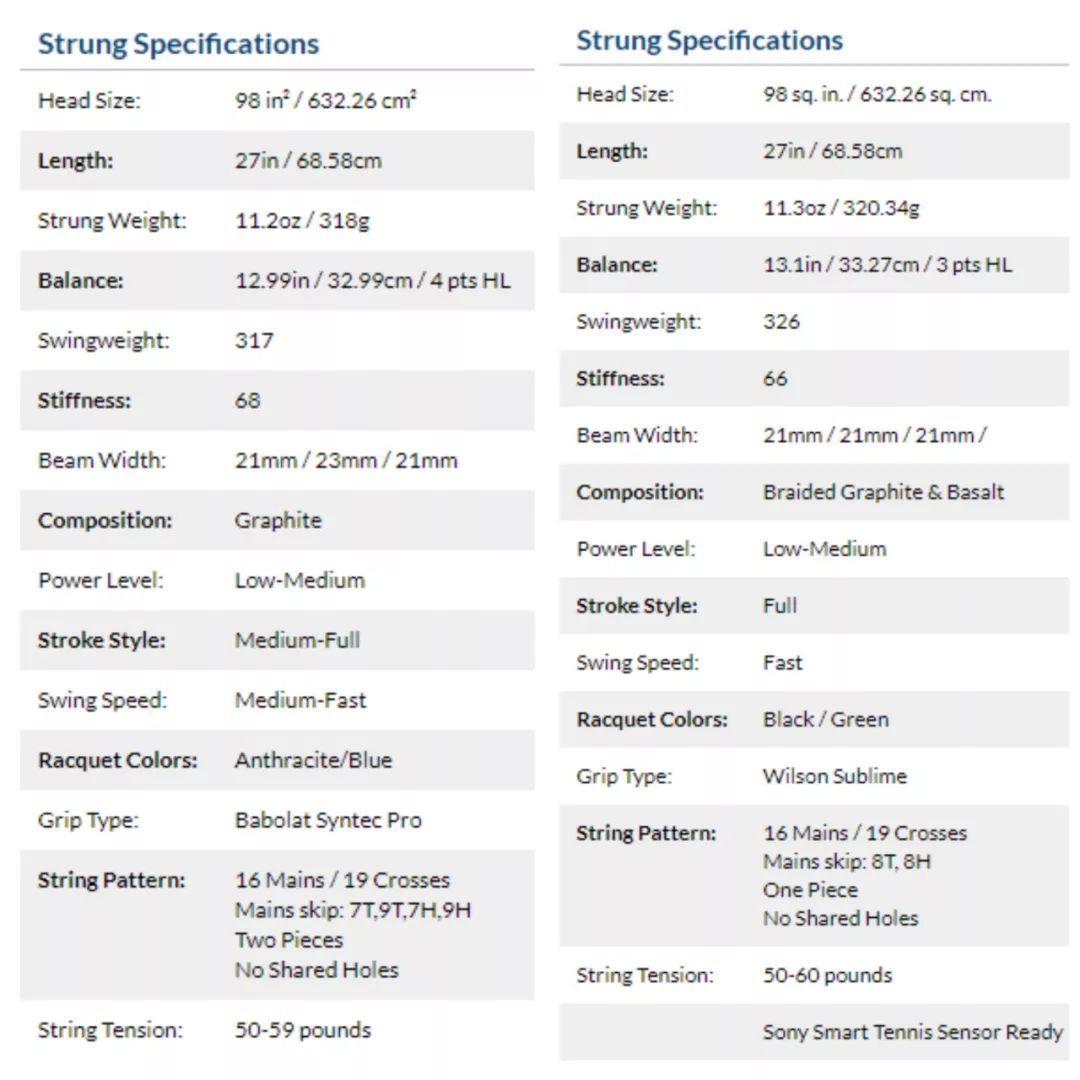 Babolat抢澳网热点发售新一代街拍,新款98拍面PD VS,比老PD更全面!
