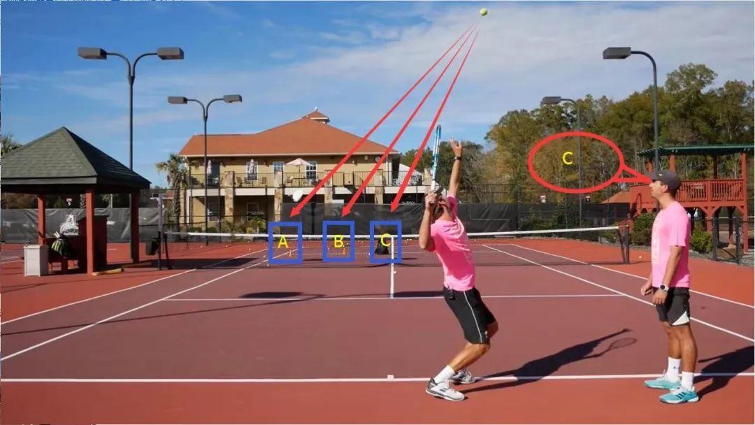 网球发球落点练习,让发球成为你的制胜法宝吧!