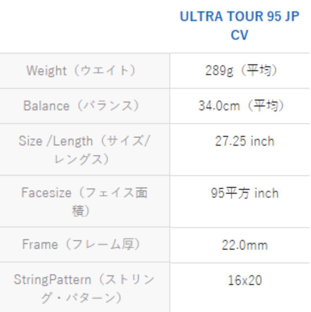 亚洲一哥锦织圭牵手Ultra新拍,推出日本特别版,而Burn系列或将走上绝路……