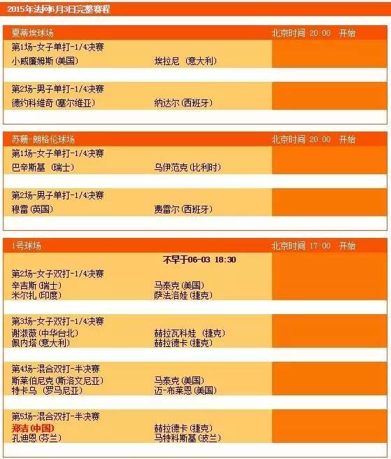 【6月3日】2015年法网第十一天完整赛程