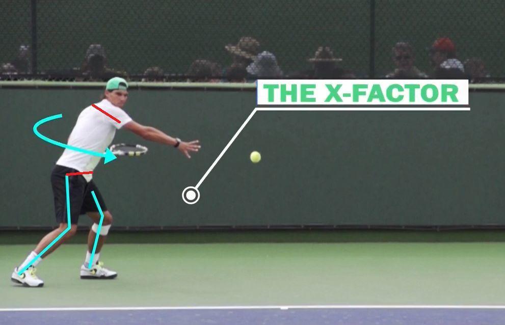 费德勒、纳达尔2个正手发力关键——肩胯成X形,随挥时身体不动,正手又暴力又稳定!