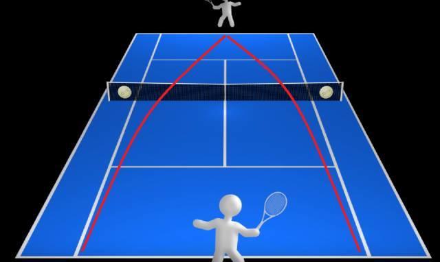 网球比赛对手只切削推挡,就是不跟你抽球,该怎么办?