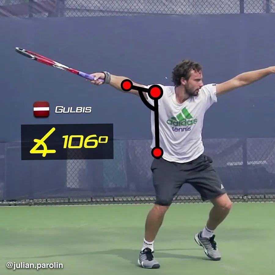 网球正手抬肘高度大不一样,费德勒45°最小,你最像谁?