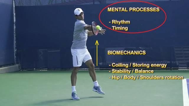 详解费德勒正手击球生物学基础,这才是力量与控制的关键