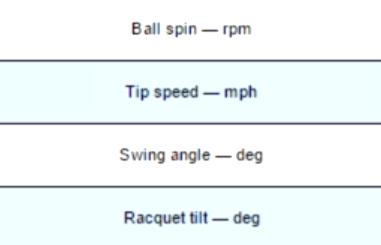 网球中常见的6个技术问题,第6个连德约都会犯