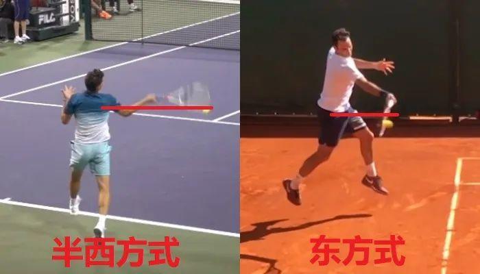 打了这么久的网球,四种握拍方式优缺点你真懂了?