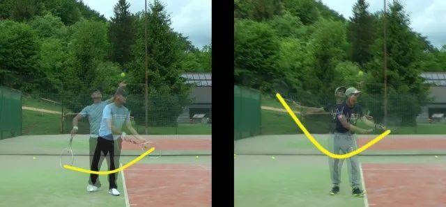 网球发球高抛球好还是低抛球好?其实一支球拍的距离刚刚好