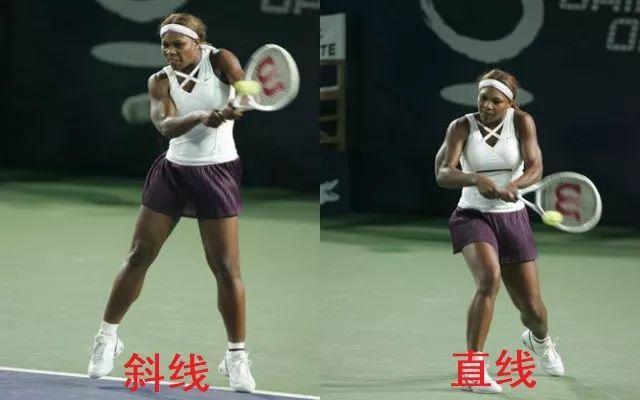 如何控制网球击球线路?这就是变线的关键