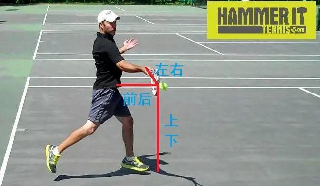 """3个网球练习调整你和球的距离,""""G""""点击球是顺畅发力的关键!"""