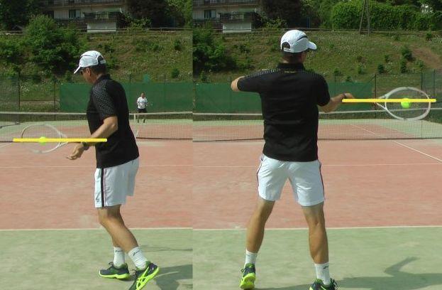 网球击球时拍头和手腕一定要在同一水平线上?你想太多了