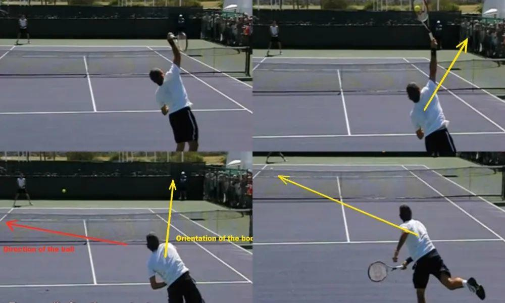 网球发球手臂内旋7大练习+1个技巧,巨大的击球力量在这一瞬间产生